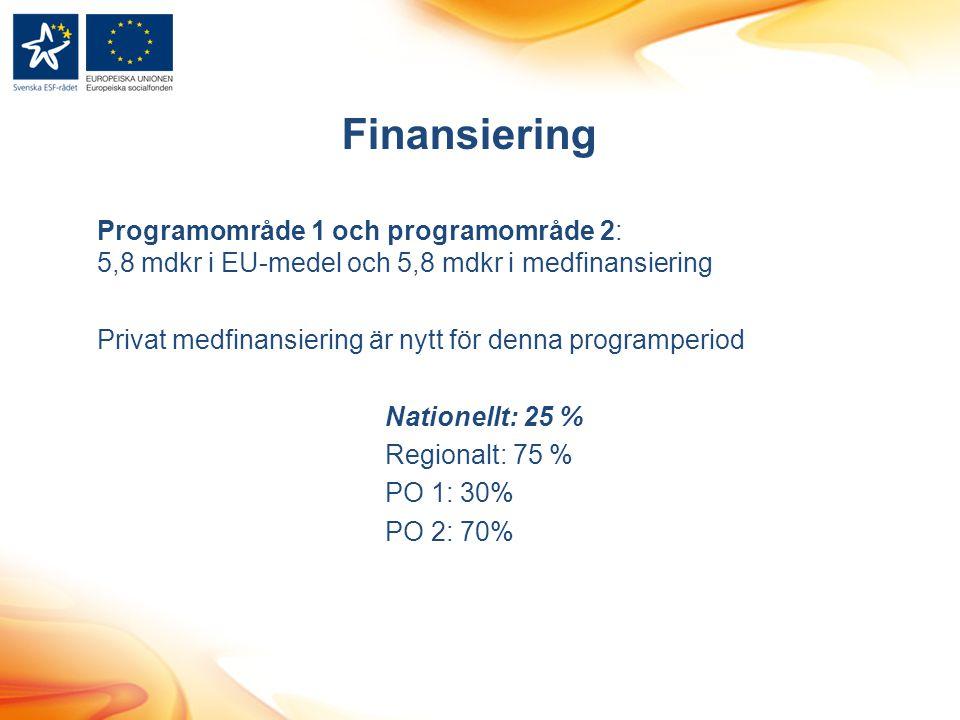 Finansiering Programområde 1 och programområde 2: 5,8 mdkr i EU-medel och 5,8 mdkr i medfinansiering Privat medfinansiering är nytt för denna programp