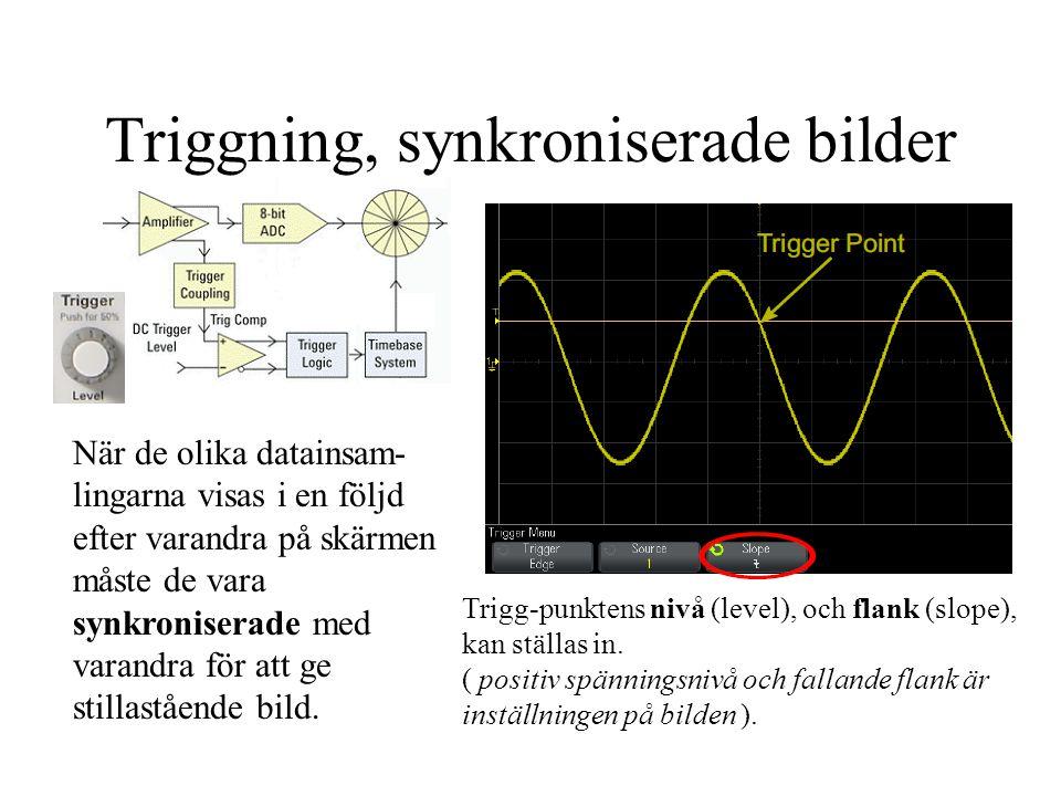 Triggning, synkroniserade bilder När de olika datainsam- lingarna visas i en följd efter varandra på skärmen måste de vara synkroniserade med varandra