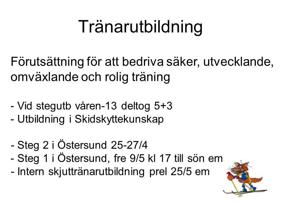 Tränarutbildning Förutsättning för att bedriva säker, utvecklande, omväxlande och rolig träning - Vid stegutb våren-13 deltog 5+3 - Utbildning i Skidskyttekunskap - Steg 2 i Östersund 25-27/4 - Steg 1 i Östersund, fre 9/5 kl 17 till sön em - Intern skjuttränarutbildning prel 25/5 em