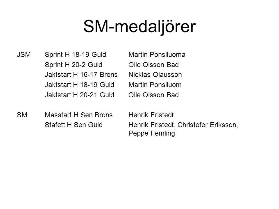 Martin: 10 år senare blev det 6 SM-medaljer!!