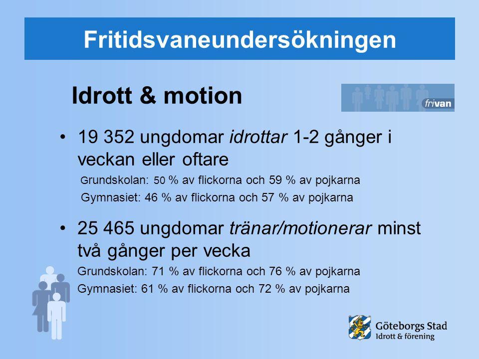 Fritidsvaneundersökningen Idrott & motion 19 352 ungdomar idrottar 1-2 gånger i veckan eller oftare G rundskolan: 50 % av flickorna och 59 % av pojkar
