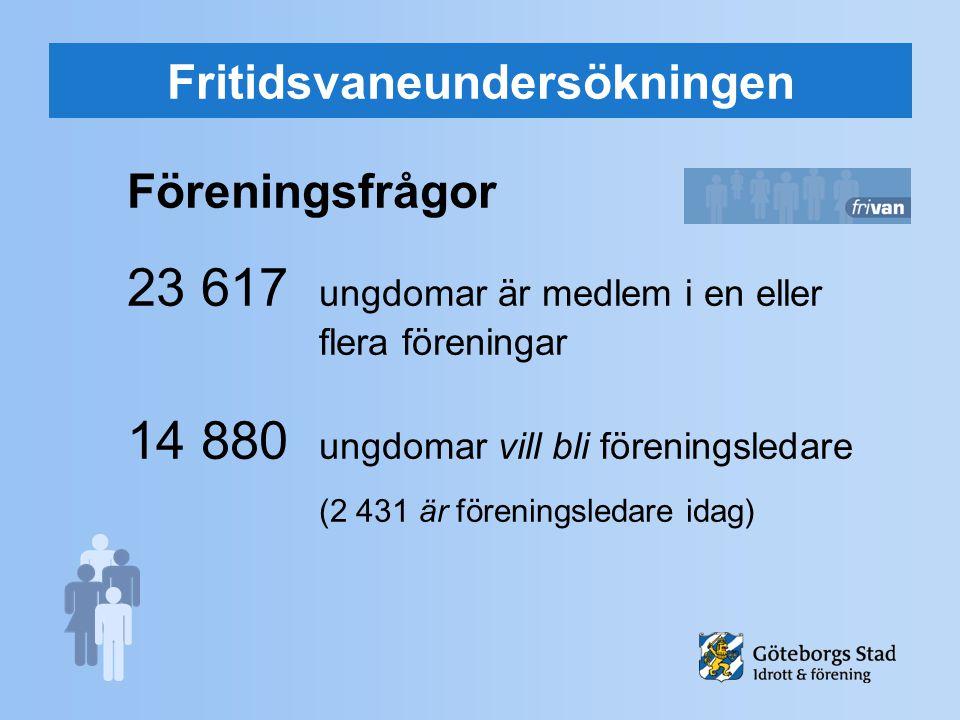 Fritidsvaneundersökningen Föreningsfrågor 23 617 ungdomar är medlem i en eller flera föreningar 14 880 ungdomar vill bli föreningsledare (2 431 är föreningsledare idag)