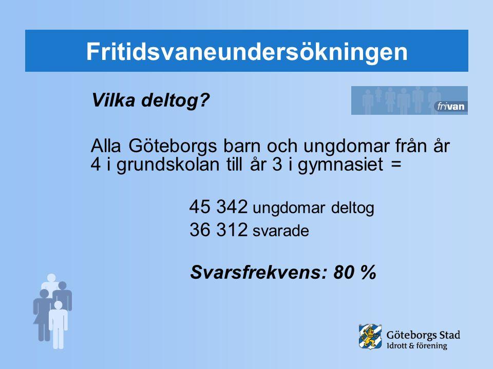 Fritidsvaneundersökningen Vilka deltog? Alla Göteborgs barn och ungdomar från år 4 i grundskolan till år 3 i gymnasiet = 45 342 ungdomar deltog 36 312