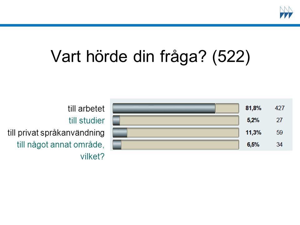 Vart hörde din fråga? (522) till arbetet till studier till privat språkanvändning till något annat område, vilket?