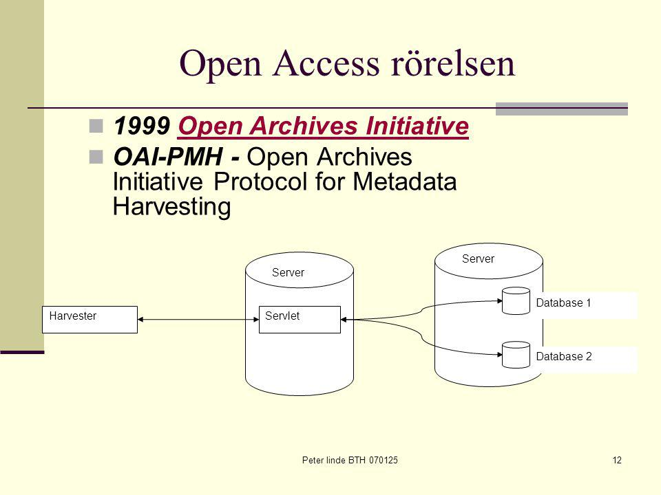 Peter linde BTH 07012512 Open Access rörelsen 1999 Open Archives InitiativeOpen Archives Initiative OAI-PMH - Open Archives Initiative Protocol for Metadata Harvesting ServletHarvester Database 1 Database 2 Server