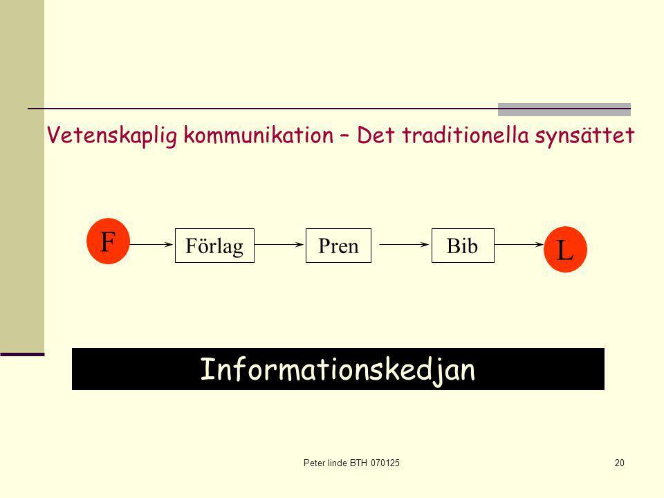 Peter linde BTH 07012520 FL FörlagPrenBib Informationskedjan Vetenskaplig kommunikation – Det traditionella synsättet