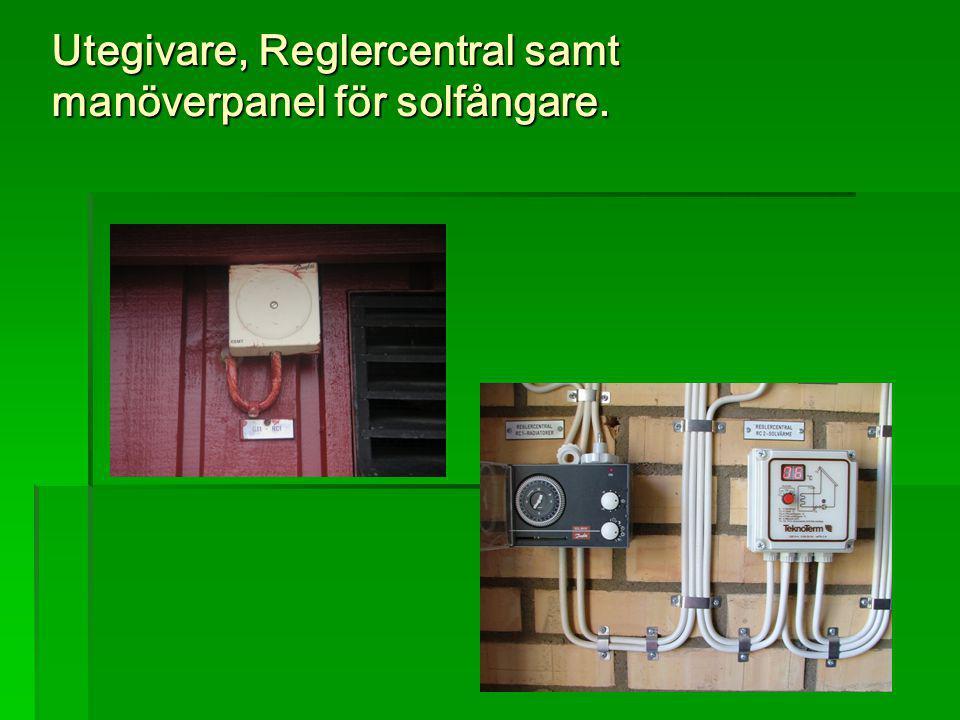 Utegivare, Reglercentral samt manöverpanel för solfångare.