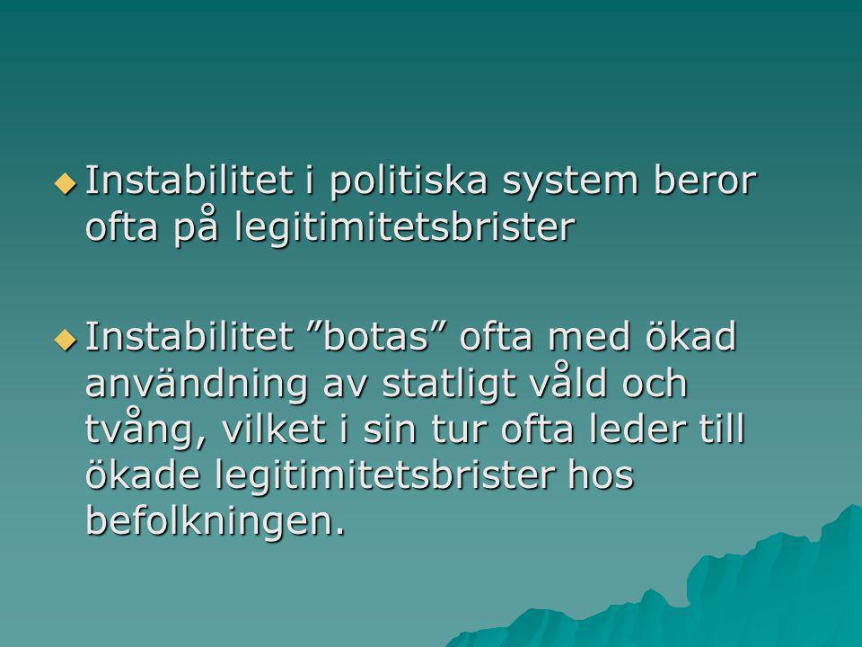 """ Instabilitet i politiska system beror ofta på legitimitetsbrister  Instabilitet """"botas"""" ofta med ökad användning av statligt våld och tvång, vilket"""