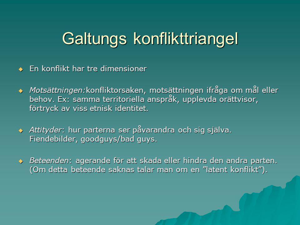 Galtungs konflikttriangel  En konflikt har tre dimensioner  Motsättningen:konfliktorsaken, motsättningen ifråga om mål eller behov. Ex: samma territ