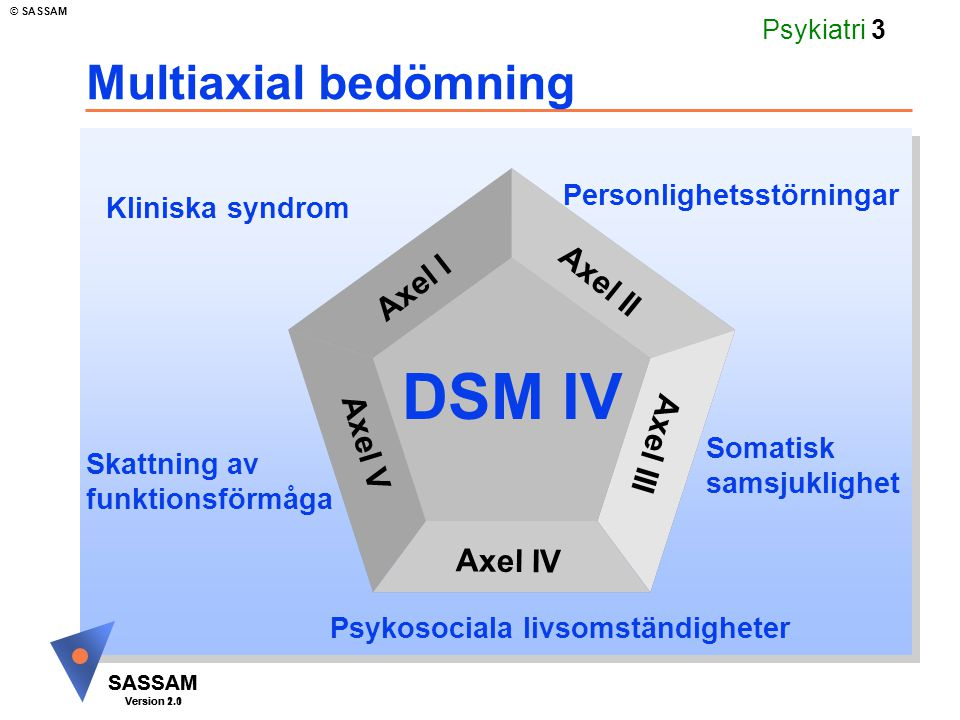 SASSAM Version 1.1 © SASSAM SASSAM Version 2.0 Psykiatri 4 Viktiga begrepp att skilja på u Normala livsprocesser u Kris u Cullbergs fyra faser u Holmes Rahe´s krisskala u Psykiska sjukdom u enligt DSM u Personlighetsstörningar u tre huvudgrupper enligt DSM