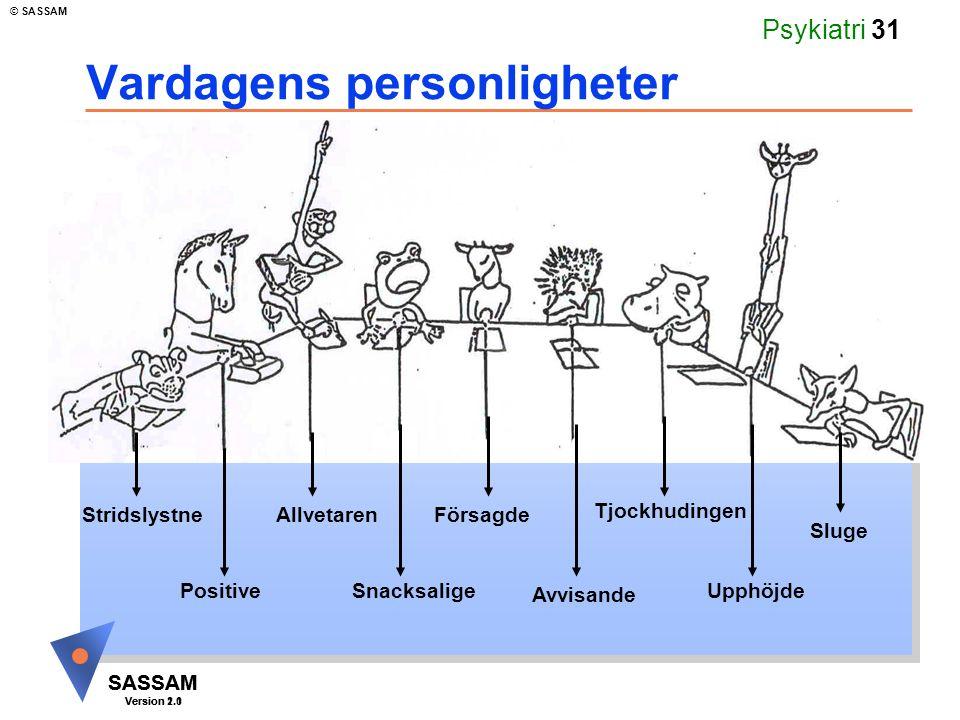 SASSAM Version 1.1 © SASSAM SASSAM Version 2.0 Psykiatri 31 Vardagens personligheter Stridslystne Positive Allvetaren Snacksalige Försagde Avvisande T
