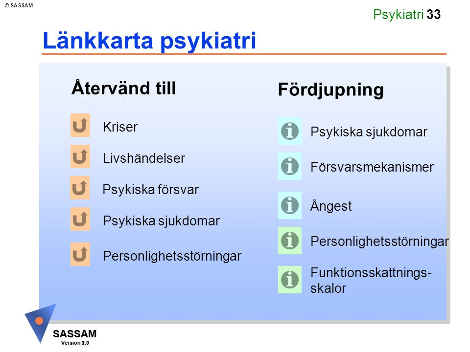 SASSAM Version 1.1 © SASSAM SASSAM Version 2.0 Psykiatri 33 Länkkarta psykiatri Återvänd till Fördjupning Personlighetsstörningar Kriser Psykiska förs