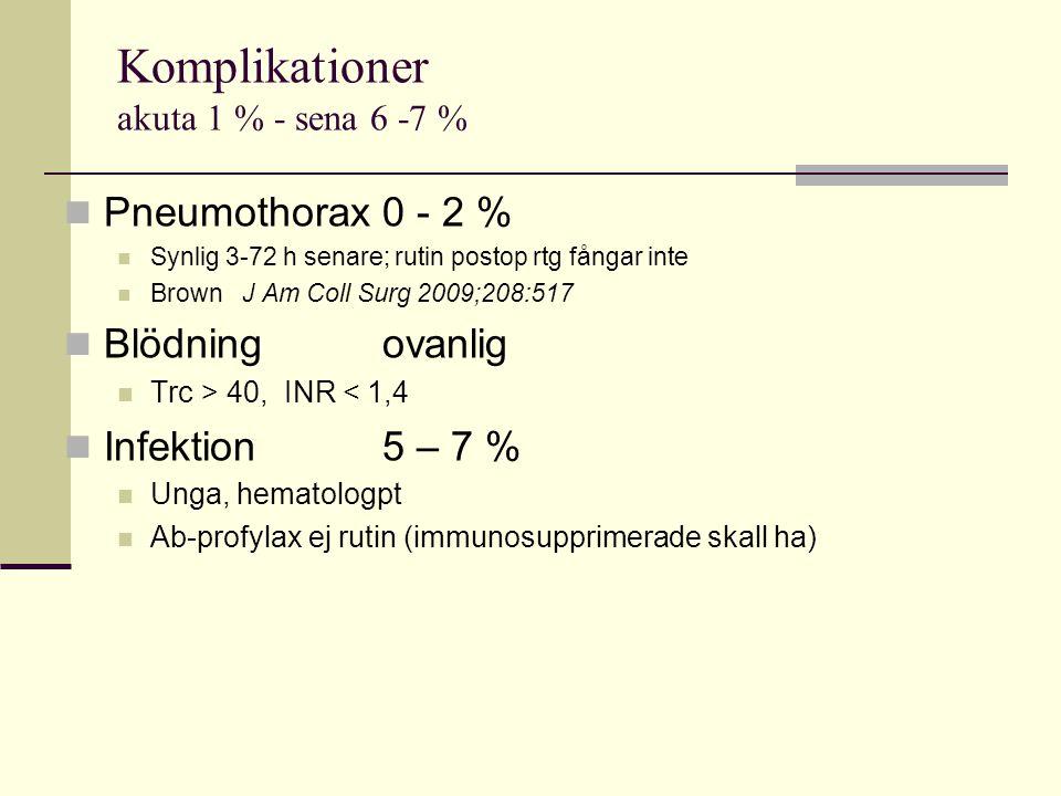 Komplikationer akuta 1 % - sena 6 -7 % Pneumothorax0 - 2 % Synlig 3-72 h senare; rutin postop rtg fångar inte Brown J Am Coll Surg 2009;208:517 Blödni