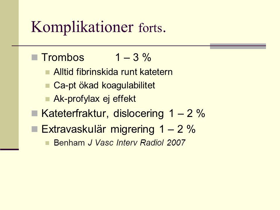 Komplikationer forts. Trombos1 – 3 % Alltid fibrinskida runt katetern Ca-pt ökad koagulabilitet Ak-profylax ej effekt Kateterfraktur, dislocering 1 –