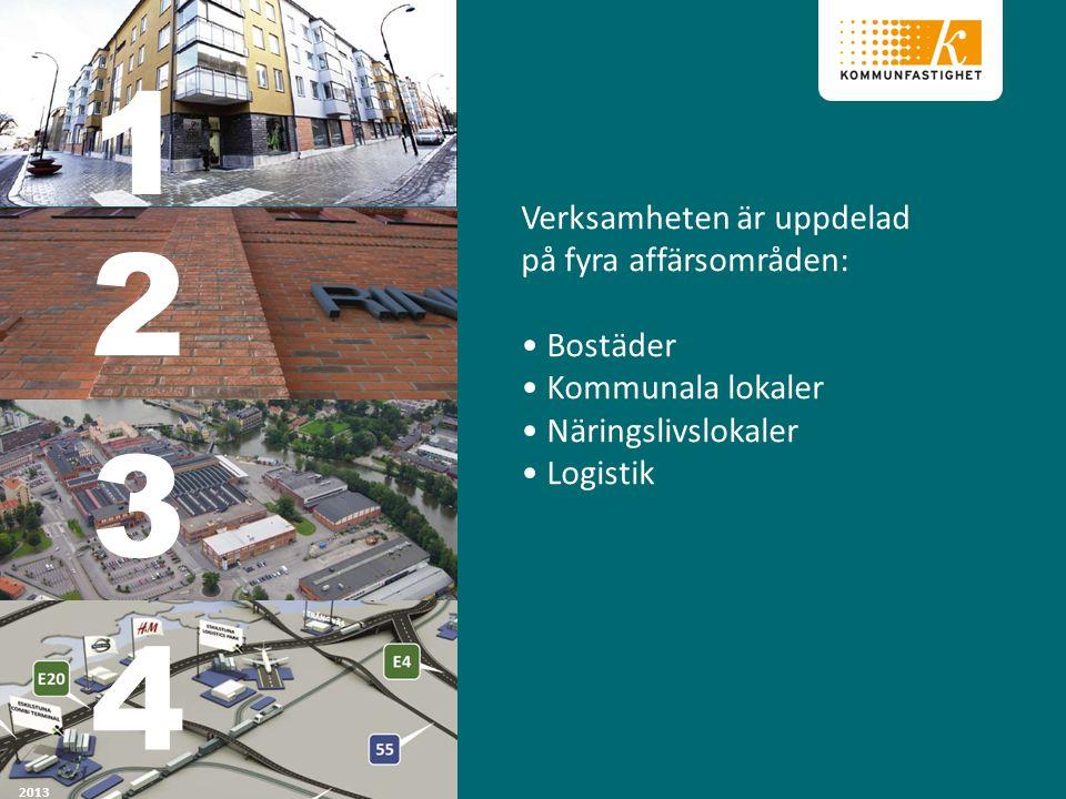 Verksamheten är uppdelad på fyra affärsområden: Bostäder Kommunala lokaler Näringslivslokaler Logistik 2013 1 2 3 4