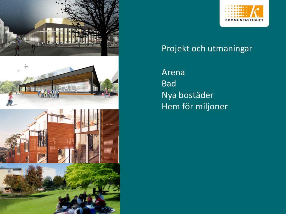 Projekt och utmaningar Arena Bad Nya bostäder Hem för miljoner