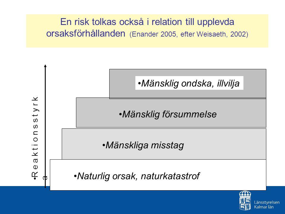 Naturlig orsak, naturkatastrof Mänskliga misstag Mänsklig ondska, illvilja Mänsklig försummelse En risk tolkas också i relation till upplevda orsaksförhållanden (Enander 2005, efter Weisaeth, 2002) R e a k t i o n s s t y r k a