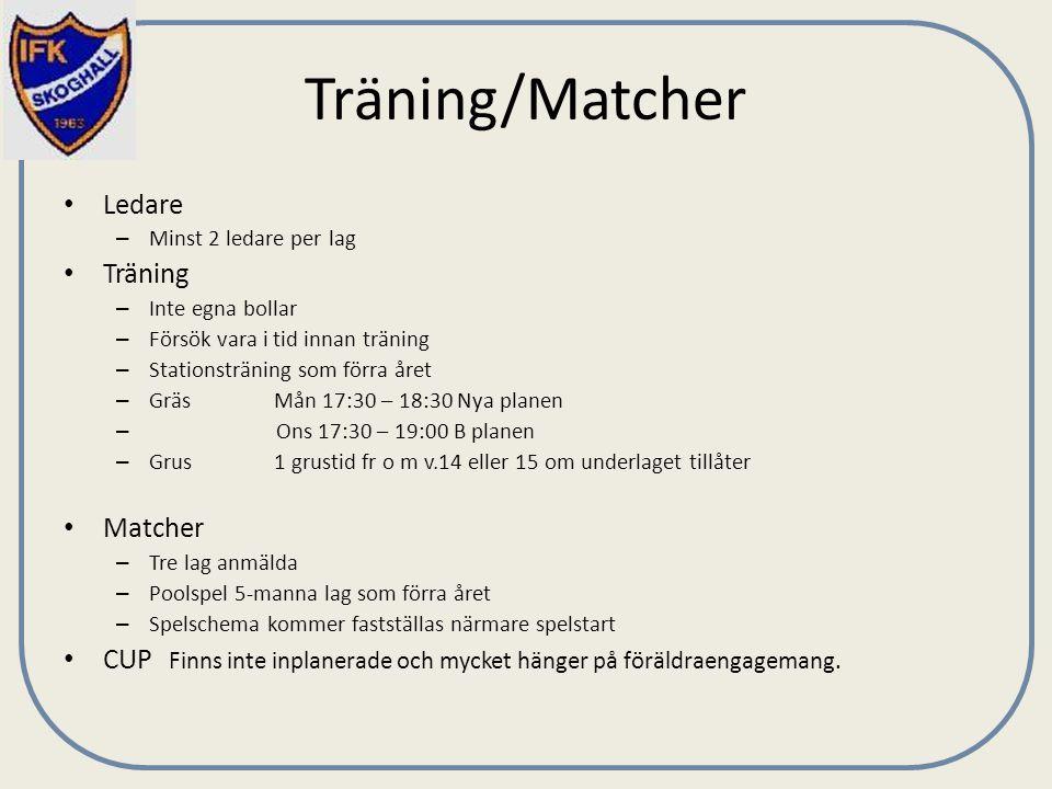 Träning/Matcher Ledare – Minst 2 ledare per lag Träning – Inte egna bollar – Försök vara i tid innan träning – Stationsträning som förra året – Gräs Mån 17:30 – 18:30 Nya planen – Ons 17:30 – 19:00 B planen – Grus1 grustid fr o m v.14 eller 15 om underlaget tillåter Matcher – Tre lag anmälda – Poolspel 5-manna lag som förra året – Spelschema kommer fastställas närmare spelstart CUP Finns inte inplanerade och mycket hänger på föräldraengagemang.