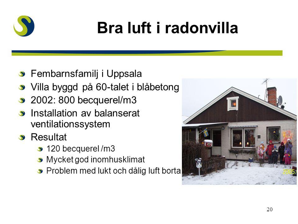 20 Bra luft i radonvilla Fembarnsfamilj i Uppsala Villa byggd på 60-talet i blåbetong 2002: 800 becquerel/m3 Installation av balanserat ventilationssystem Resultat 120 becquerel /m3 Mycket god inomhusklimat Problem med lukt och dålig luft borta