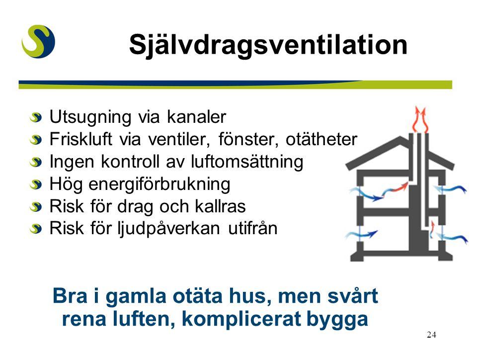 24 Självdragsventilation Utsugning via kanaler Friskluft via ventiler, fönster, otätheter Ingen kontroll av luftomsättning Hög energiförbrukning Risk