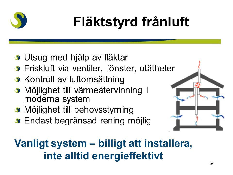 26 Fläktstyrd frånluft Utsug med hjälp av fläktar Friskluft via ventiler, fönster, otätheter Kontroll av luftomsättning Möjlighet till värmeåtervinning i moderna system Möjlighet till behovsstyrning Endast begränsad rening möjlig Vanligt system – billigt att installera, inte alltid energieffektivt