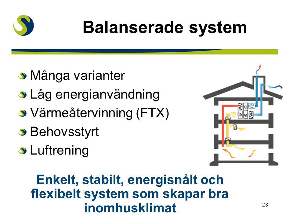 29 Balanserade system FUNKTIONJANEJKOMMENTAR Kontroll av luftomsättning XBåde till- och frånluftsflöden kan lätt kontrolleras Låg energiförbrukning XVäremeåtervinning och behovsstyrning spar energi BehovsstyrningXGer bättre luftkvalitet vid perioder med hög föroreningsbelastning Filtrering av uteluftXFilter bör bytas två gånger per år Bra komfortXDragproblem undviks eftersom tilluften är förvärmd Ljudpåverkan utifrånXKanal förses med ljuddämpare Bra luftkvalitetXBehovsstyrningen säkerställer detta
