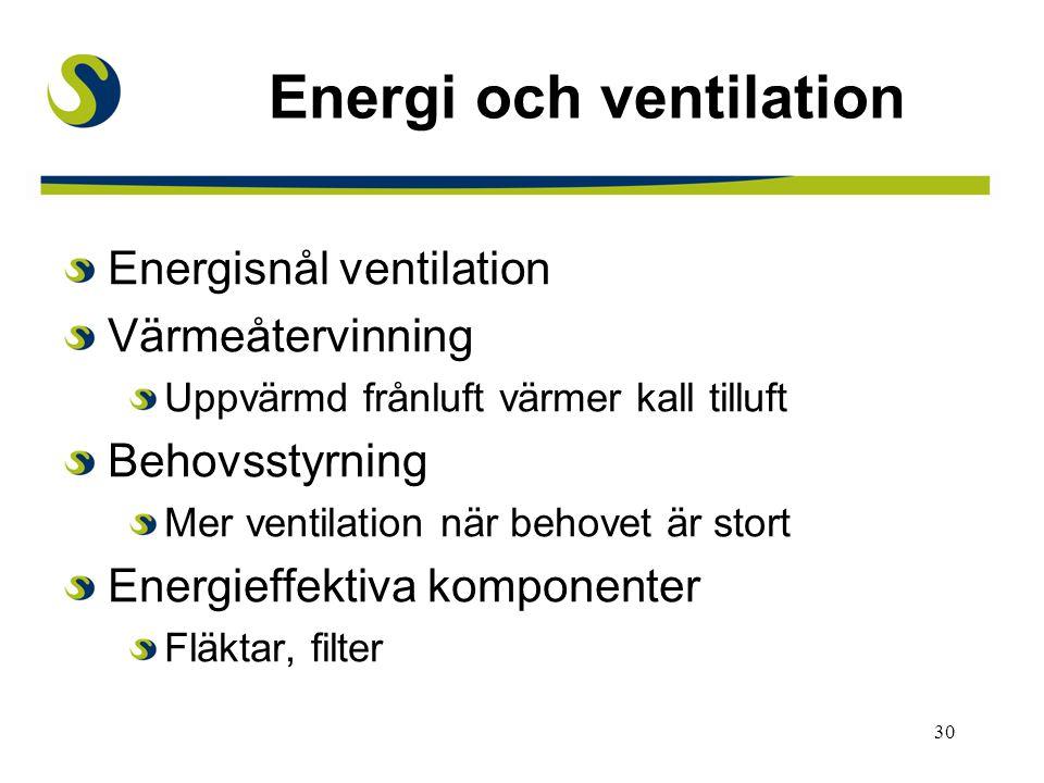 30 Energi och ventilation Energisnål ventilation Värmeåtervinning Uppvärmd frånluft värmer kall tilluft Behovsstyrning Mer ventilation när behovet är stort Energieffektiva komponenter Fläktar, filter