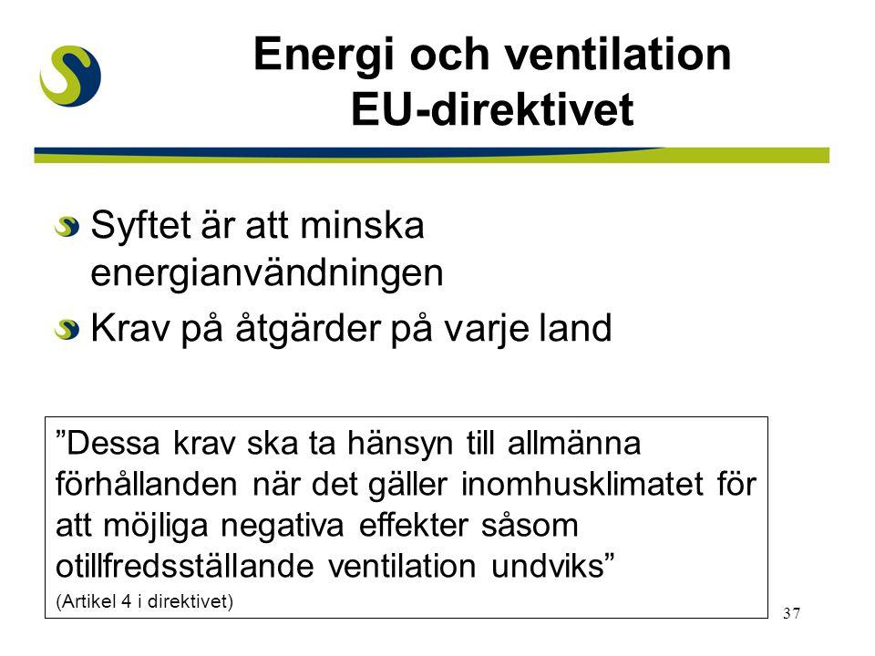 37 Energi och ventilation EU-direktivet Syftet är att minska energianvändningen Krav på åtgärder på varje land Dessa krav ska ta hänsyn till allmänna förhållanden när det gäller inomhusklimatet för att möjliga negativa effekter såsom otillfredsställande ventilation undviks (Artikel 4 i direktivet)