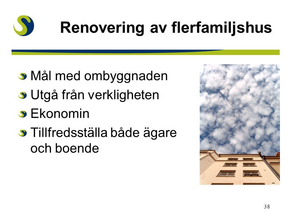 38 Renovering av flerfamiljshus Mål med ombyggnaden Utgå från verkligheten Ekonomin Tillfredsställa både ägare och boende