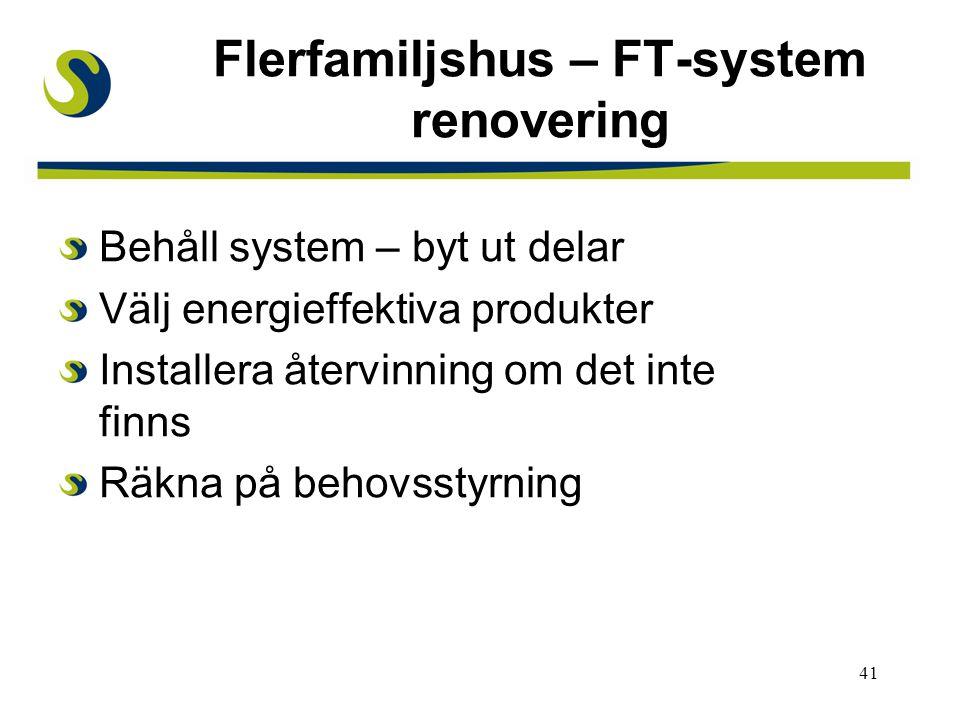 41 Flerfamiljshus – FT-system renovering Behåll system – byt ut delar Välj energieffektiva produkter Installera återvinning om det inte finns Räkna på behovsstyrning
