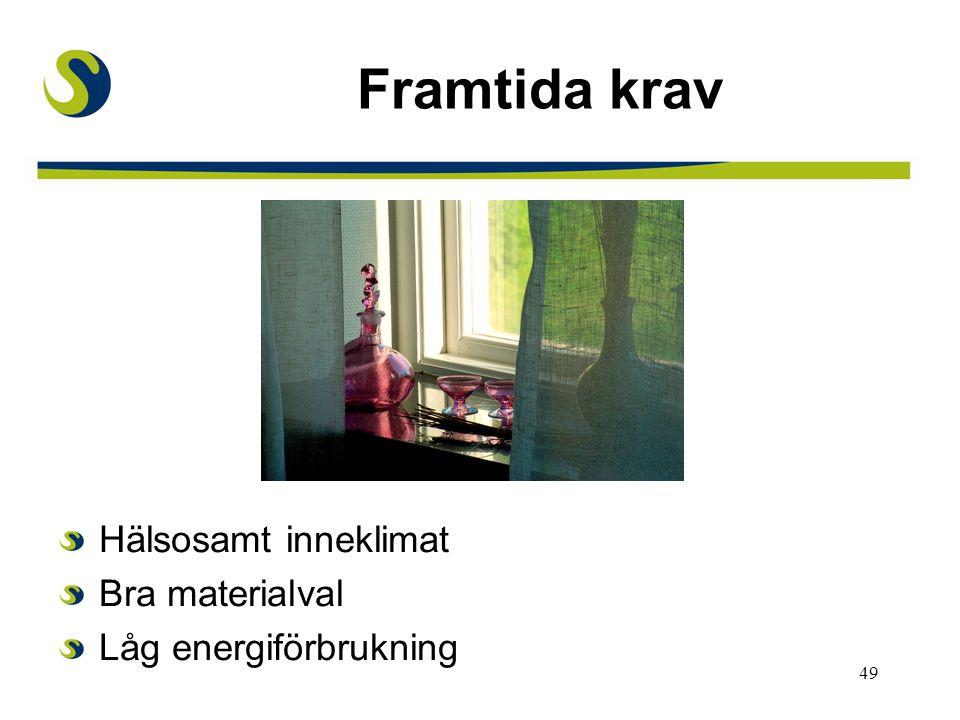 49 Framtida krav Hälsosamt inneklimat Bra materialval Låg energiförbrukning