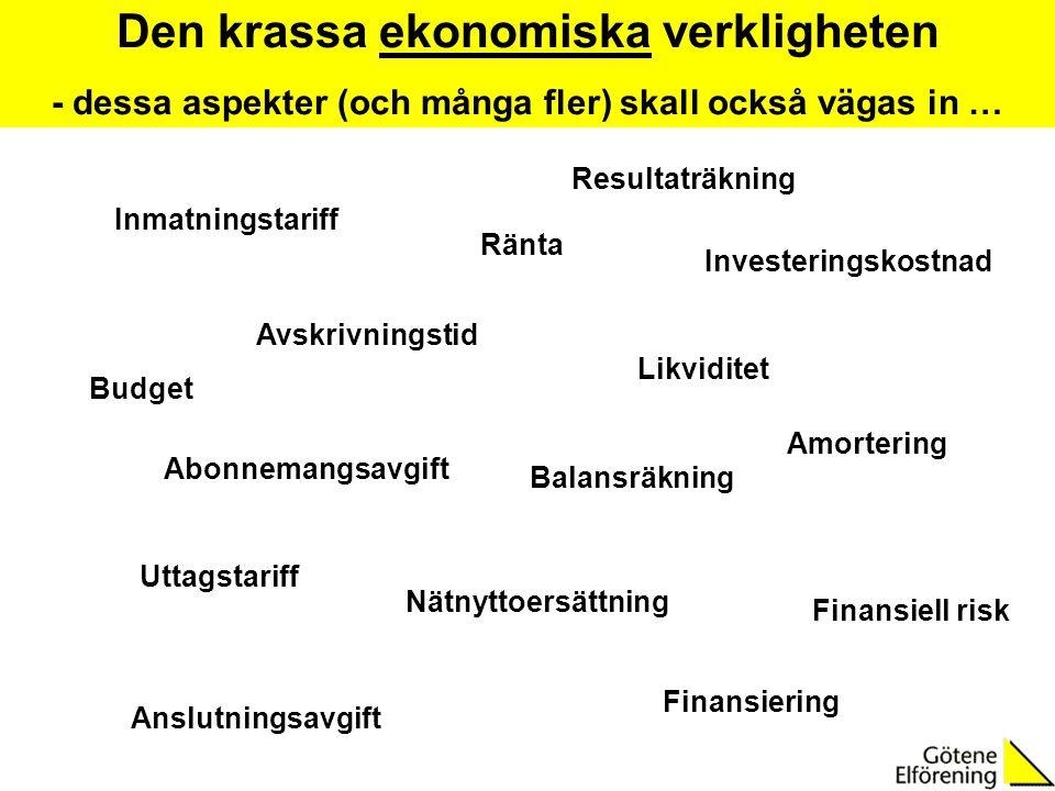 Den krassa ekonomiska verkligheten - dessa aspekter (och många fler) skall också vägas in … Investeringskostnad Uttagstariff Likviditet Amortering Rän