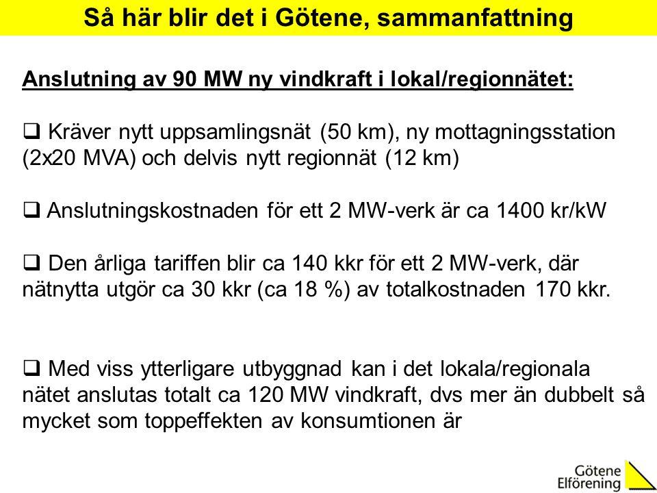 Så här blir det i Götene, sammanfattning Anslutning av 90 MW ny vindkraft i lokal/regionnätet:  Kräver nytt uppsamlingsnät (50 km), ny mottagningssta