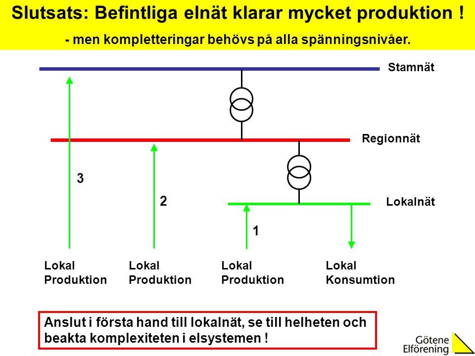 Regionnät Lokalnät Lokal Konsumtion Lokal Produktion Anslut i första hand till lokalnät, se till helheten och beakta komplexiteten i elsystemen ! Slut