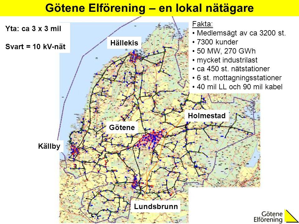 Götene Holmestad Lundsbrunn Hällekis Källby Yta: ca 3 x 3 mil Svart = 10 kV-nät Fakta: Medlemsägt av ca 3200 st. 7300 kunder 50 MW, 270 GWh mycket ind