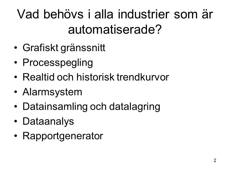 2 Vad behövs i alla industrier som är automatiserade? Grafiskt gränssnitt Processpegling Realtid och historisk trendkurvor Alarmsystem Datainsamling o