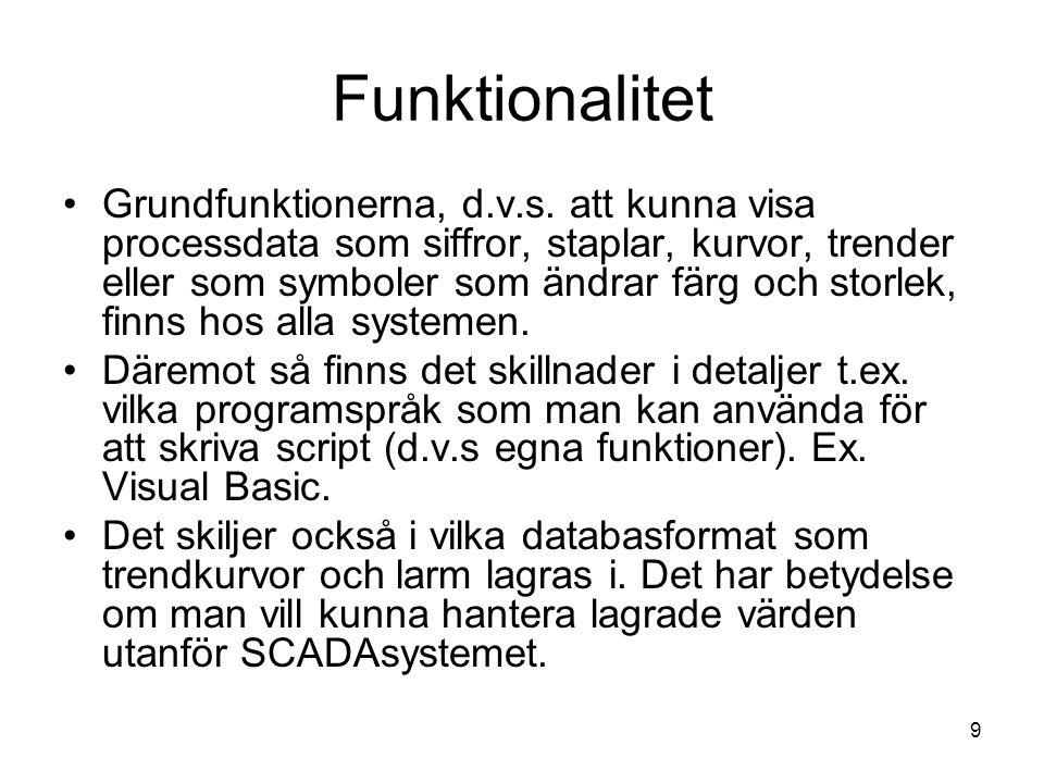 9 Funktionalitet Grundfunktionerna, d.v.s.