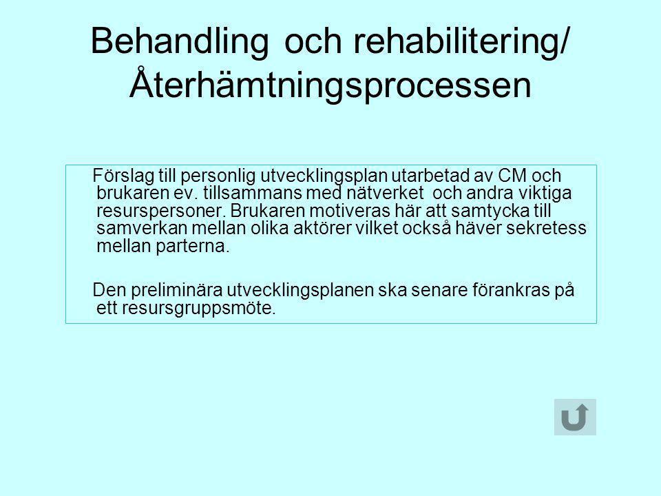 Behandling och rehabilitering/ Återhämtningsprocessen Förslag till personlig utvecklingsplan utarbetad av CM och brukaren ev. tillsammans med nätverke