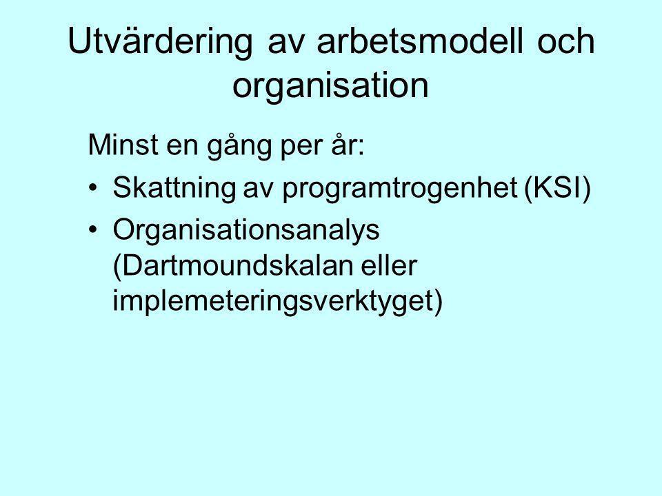 Utvärdering av arbetsmodell och organisation Minst en gång per år: Skattning av programtrogenhet (KSI) Organisationsanalys (Dartmoundskalan eller impl