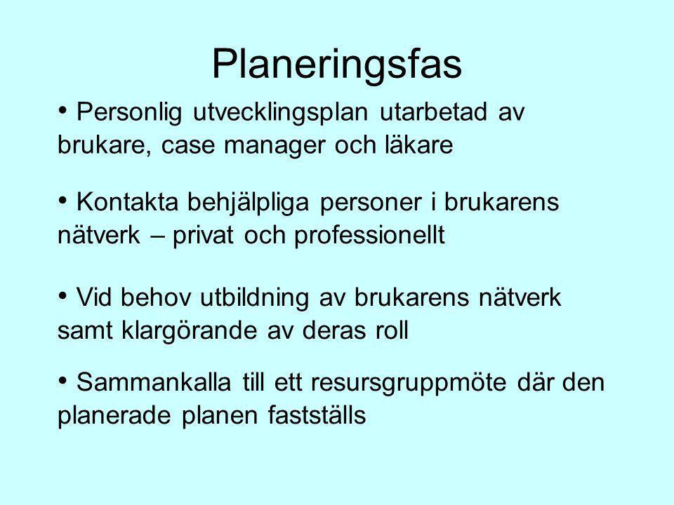 Planeringsfas Personlig utvecklingsplan utarbetad av brukare, case manager och läkare Kontakta behjälpliga personer i brukarens nätverk – privat och p