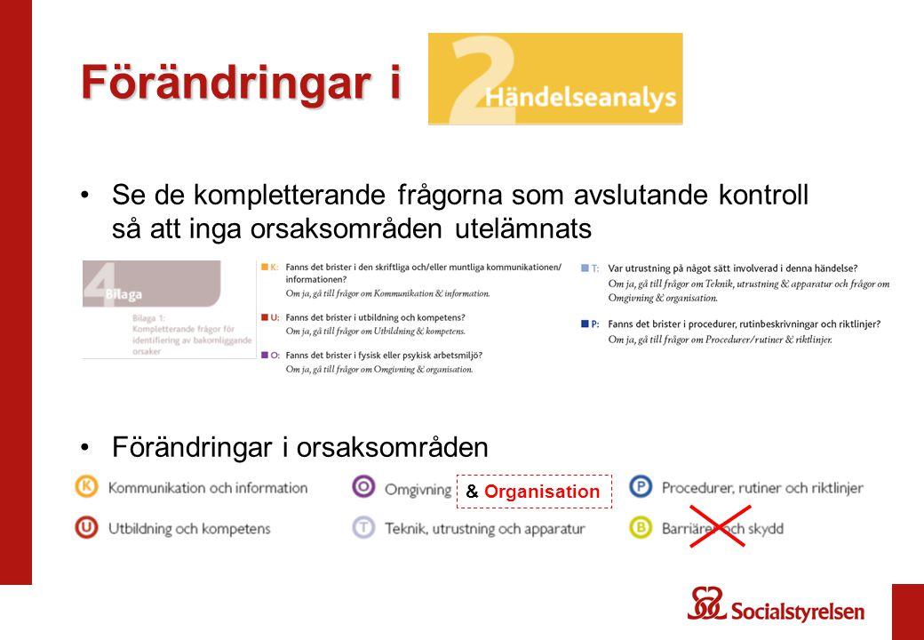 Förändringar i Se de kompletterande frågorna som avslutande kontroll så att inga orsaksområden utelämnats Förändringar i orsaksområden & Organisation
