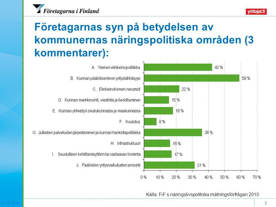 14.12.20142 Källa: FiF:s näringslivspolitiska mätningsförfrågan 2010 Företagarnas syn på betydelsen av kommunernas näringspolitiska områden (3 kommentarer):