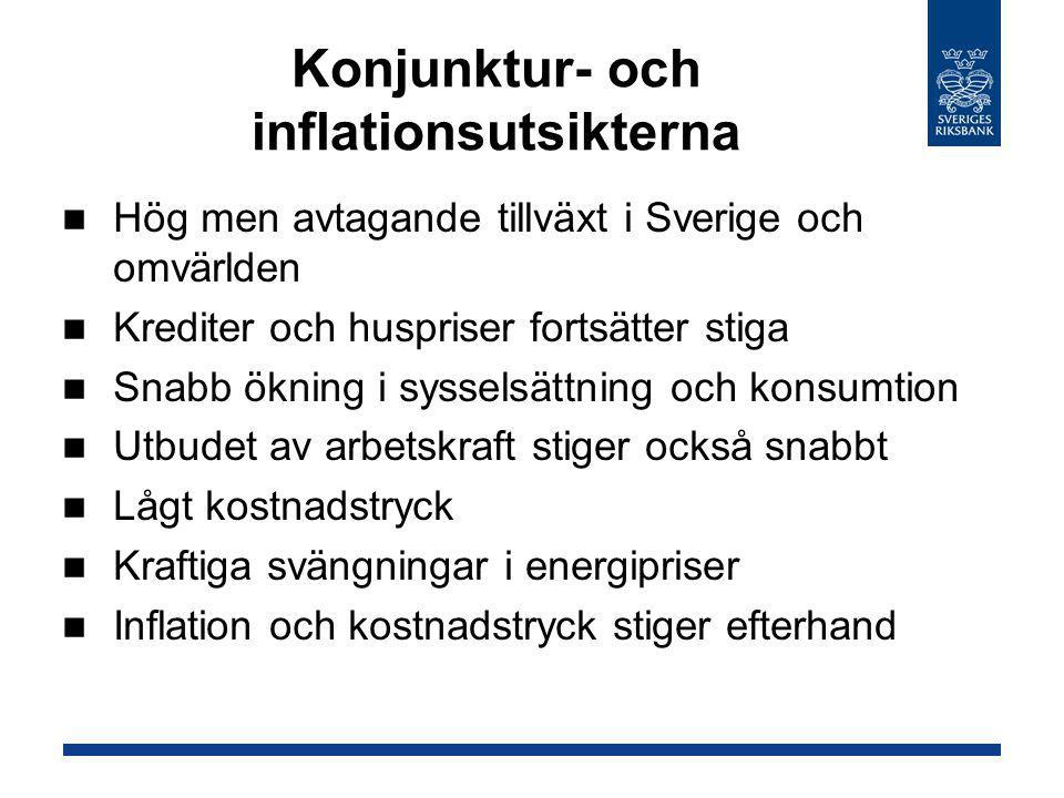 Konjunktur- och inflationsutsikterna Hög men avtagande tillväxt i Sverige och omvärlden Krediter och huspriser fortsätter stiga Snabb ökning i sysselsättning och konsumtion Utbudet av arbetskraft stiger också snabbt Lågt kostnadstryck Kraftiga svängningar i energipriser Inflation och kostnadstryck stiger efterhand