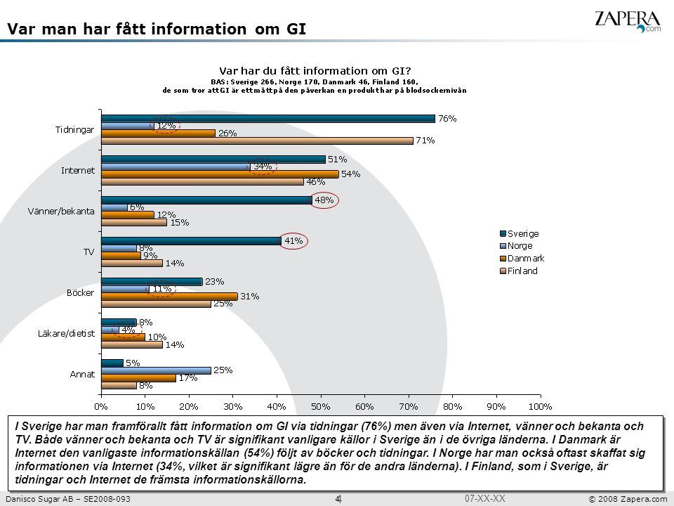 Undersökning Projektnr: XXXX Danisco Sugar AB – SE2008-093 4 © 2008 Zapera.com 4 07-XX-XX Var man har fått information om GI I Sverige har man framförallt fått information om GI via tidningar (76%) men även via Internet, vänner och bekanta och TV.