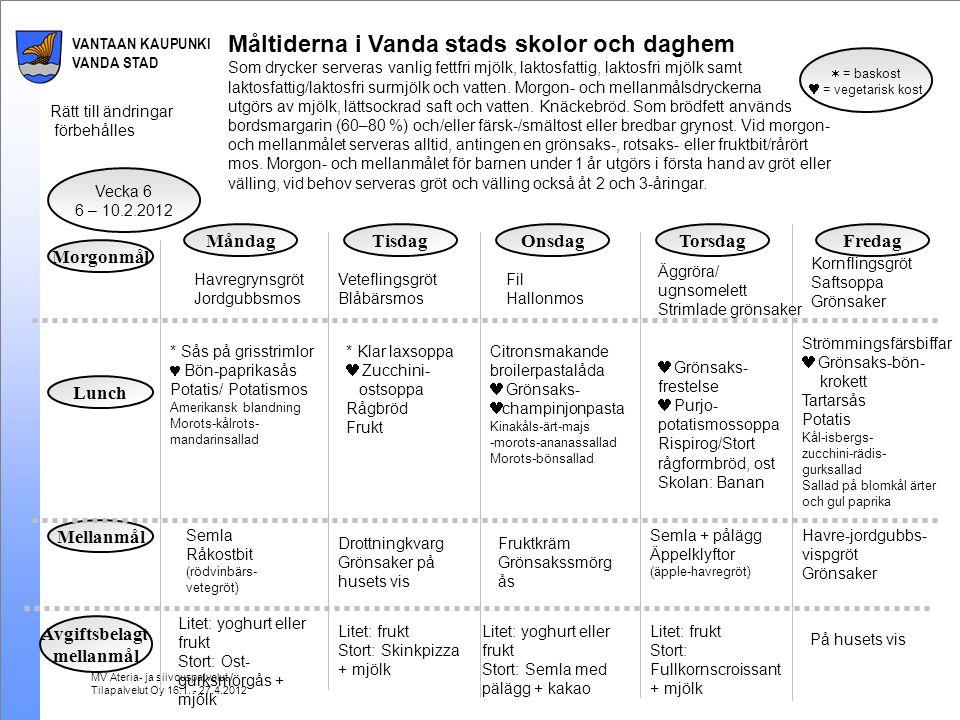 VANTAAN KAUPUNKI VANDA STAD MV Ateria- ja siivouspalvelut / Tilapalvelut Oy 16.1.