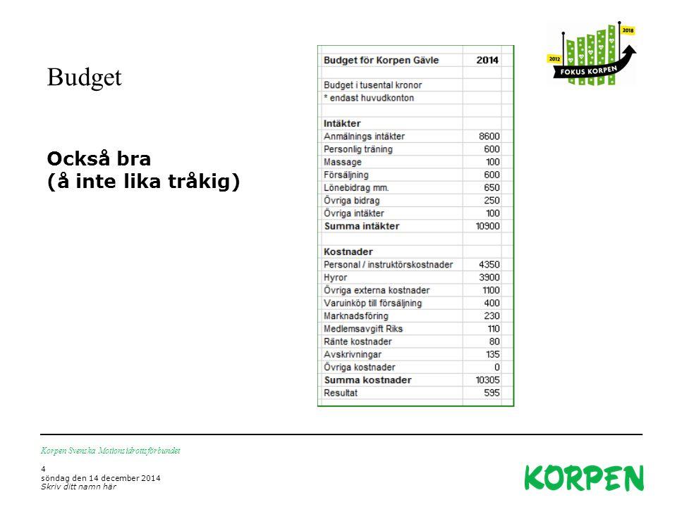 Budget Korpen Svenska Motionsidrottsförbundet 4 söndag den 14 december 2014 Skriv ditt namn här Också bra (å inte lika tråkig)
