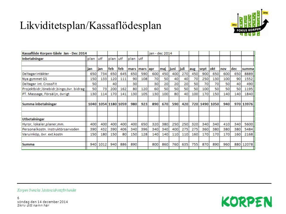 Likviditetsplan/Kassaflödesplan Korpen Svenska Motionsidrottsförbundet 6 söndag den 14 december 2014 Skriv ditt namn här