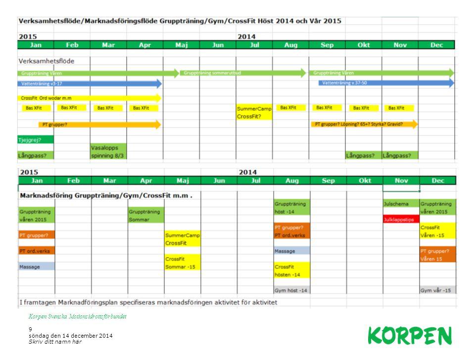 Korpen Svenska Motionsidrottsförbundet 9 söndag den 14 december 2014 Skriv ditt namn här Ingress