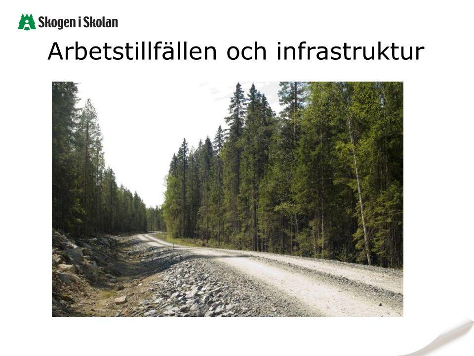 Arbetstillfällen och infrastruktur