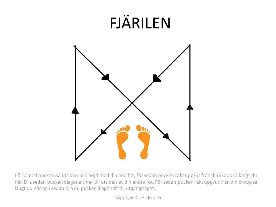 INDIANTÄLTET Börja med pucken på din forehandsida så långt du kan bakom dina fötter. För sedan pucken diagonalt fram i linje med foten som är längst f